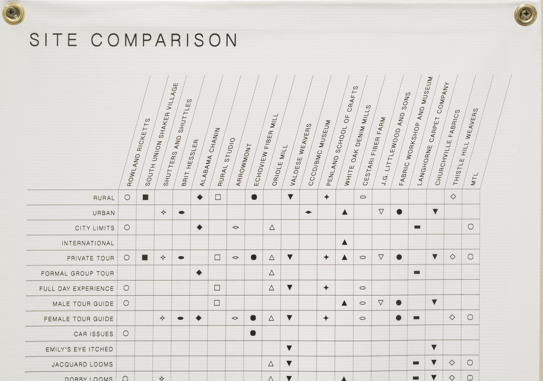 site comparison.jpg