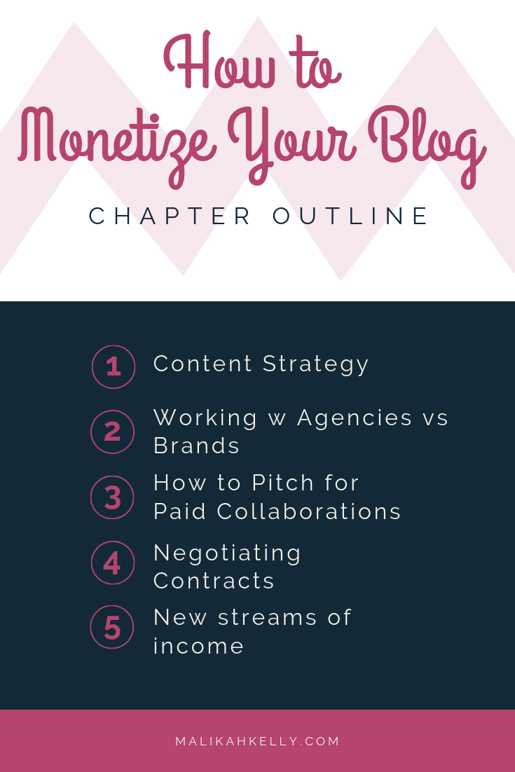 Monetize Your Blog.png