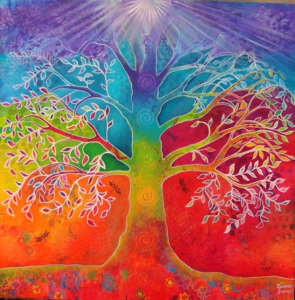 chakra tree of life.jpg