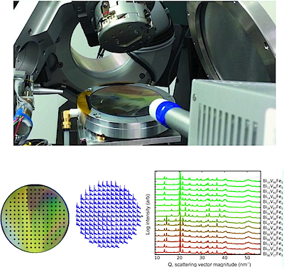 Reprinted with permission from Gregoire, J. M.  et  al. High-throughput synchrotron X-ray diffraction for combinatorial phase mapping. Journal of Synchrotron Radiation 21, 1262-1268,  DOI: 10.1107/s1600577514016488   (2014). Copyright (2015) International Union of Crystallography.