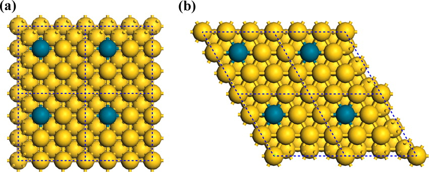 Reprinted with permission from Cheng, M.-J. et al. Quantum Mechanical Screening of Single-Atom Bimetallic Alloys for the Selective Reduction of CO2 to C1 Hydrocarbons. ACS Catalysis,  DOI: 10.1021/acscatal.6b01393  (2016). Copyright ACS (2016).   Surface models used to simulate the single-atom alloys: (a) M@Au(111), M@Ag(111), and (b) M@Au(100), M@Ag(100). Each model is composed of a three-layer slab, using a 3 × 3 periodic cell, where one Au or Ag atom on the topmost layer is replaced by M (M = Cu, Ni, Pd, Pt, Co, Rh, and Ir). The periodic boundary is represented by the black dotted line.The most favorable kinetic pathways for the CO formation and formate formation pathway snapshots from AIMD simulations at 298 K and pH 7.