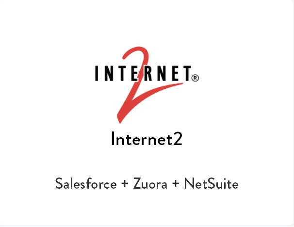 internet2 card.png