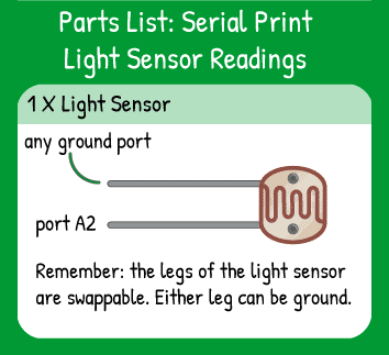 Light Sensor Readings to Serial Port Hookup: Light sensor in pin A2. The light sensor can be oriented either way.
