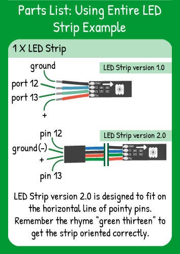 Entire LED Strip Demo Hookup: LED Strip with Red in 5V, Green in 13, Blue in 12, Black in ground.