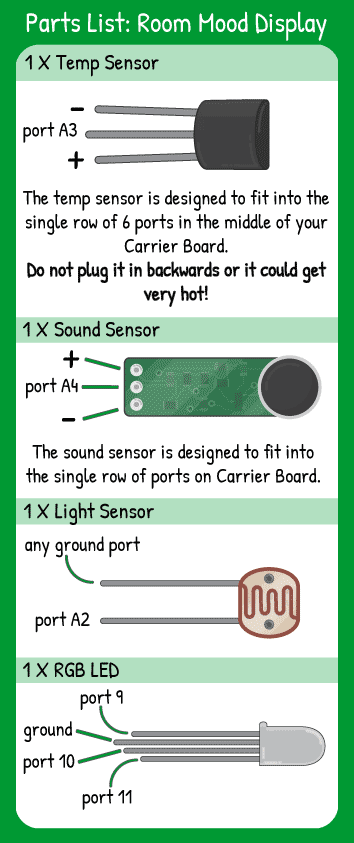 Room Mood Display Hookup: 1 light sensor on pin A2, 1 temperature sensor on horizontal pin A3, 1 sound sensor on horizontal pin A4, 1 multicolor LED on pins 9,10,11. Remember the temp sensor is oriented like transistor next to it.