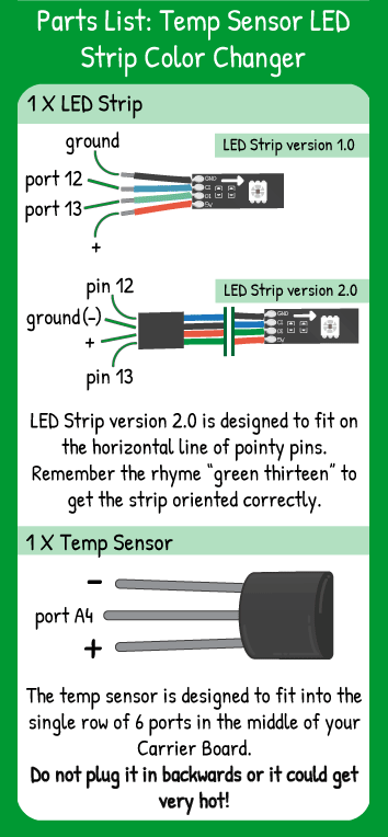 Temperature Sensor LED Strip Color Changer Hookup: 1 LED strip with red wire in +, green in 13, blue in 12, and black in ground. 1 Temperature sensor in horizontal pin A4. The temp sensor should be oriented like the transistor it is near.