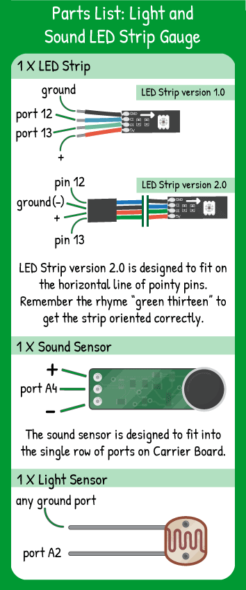 Light and Sound LED Strip Gauge Hookup: 1 LED strip with red wire in +, green in 13, blue in 12, black in ground. 1 light sensor in pin A2, 1 sound sensor in horizontal pin A4. The sound sensor should hang over the smooth black rectangular connector.