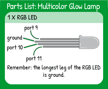 Multicolor Glow Lamp Hookup: 1 multicolor LED in pins 9,10,11. Remember the longest leg of the LED is ground.
