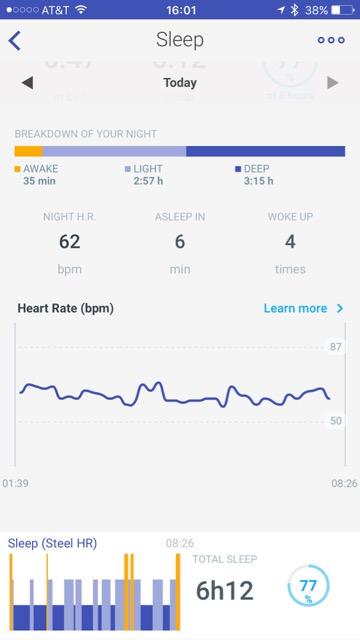 Sleep with HR data