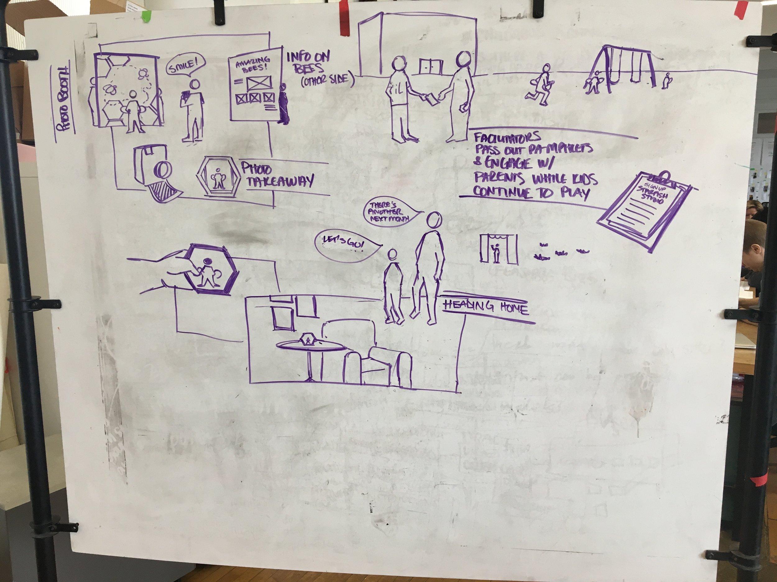Scenario Sketch 1.jpg