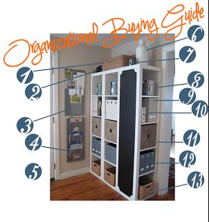 Organizational+Buying+Guide..png