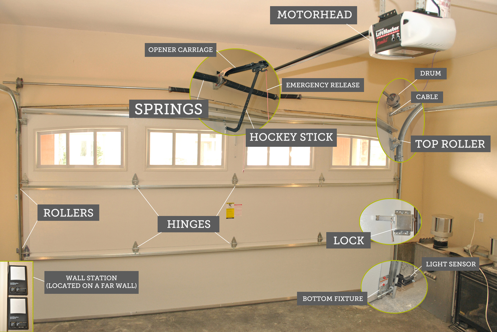 Garage door parts diagram