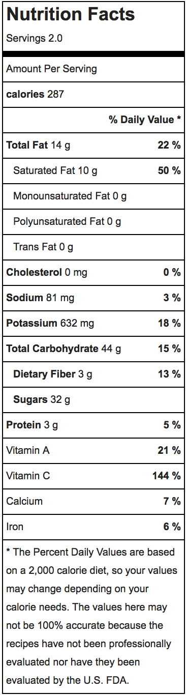 Calculated with coconut milk as non-dairy milk option