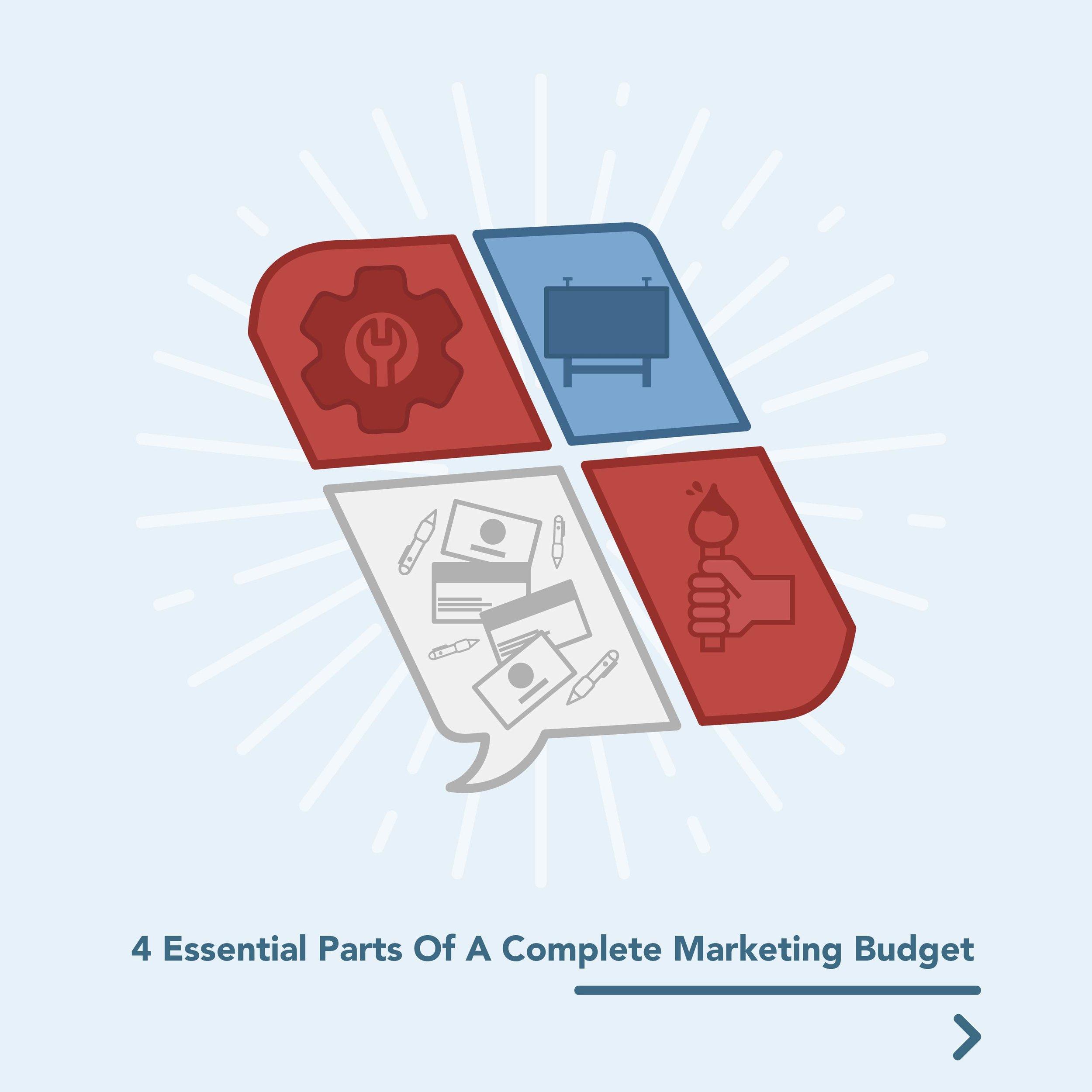Budget BLOGO_1.jpg