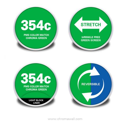 custom green screen fabric