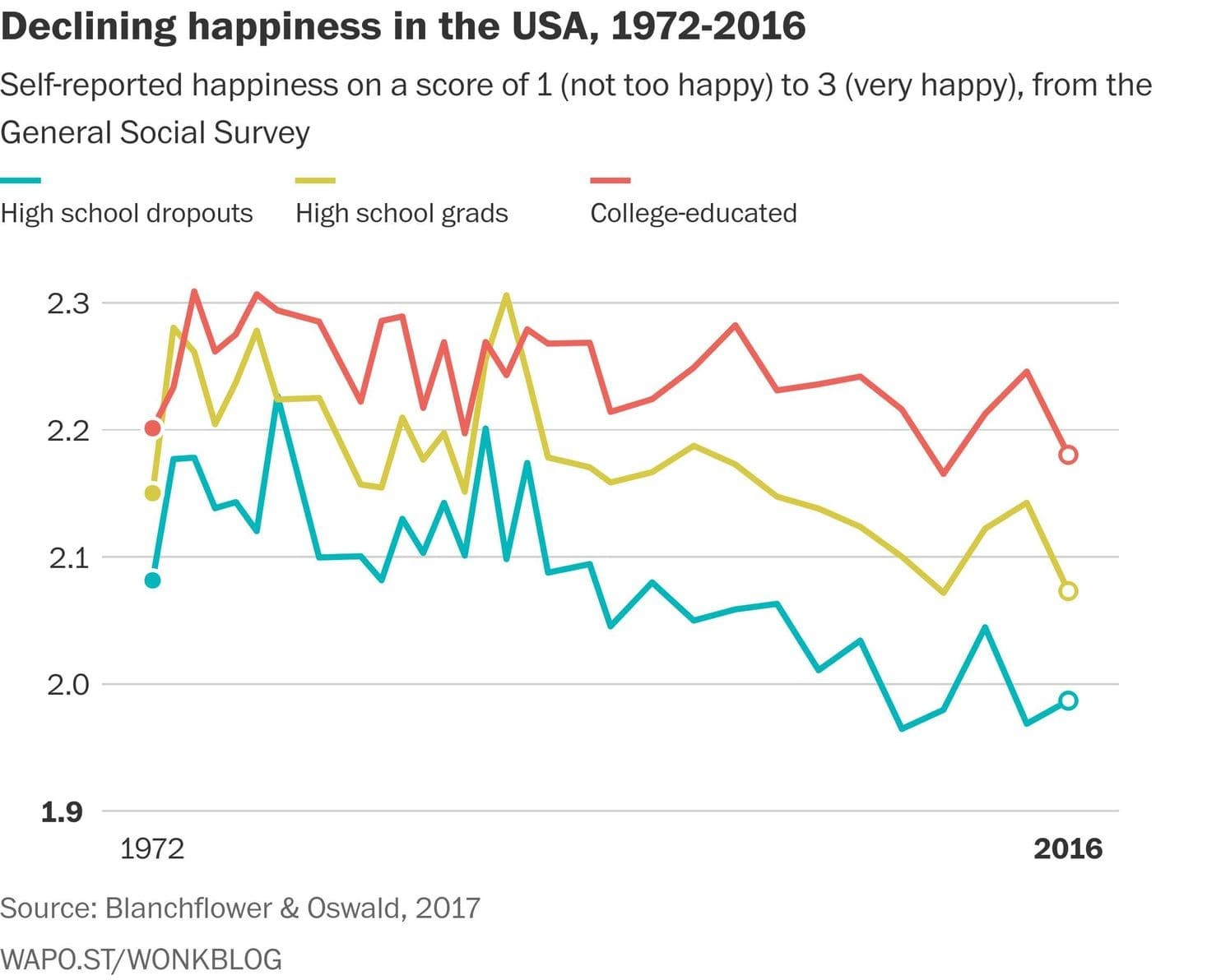 Happiness Index.jpg