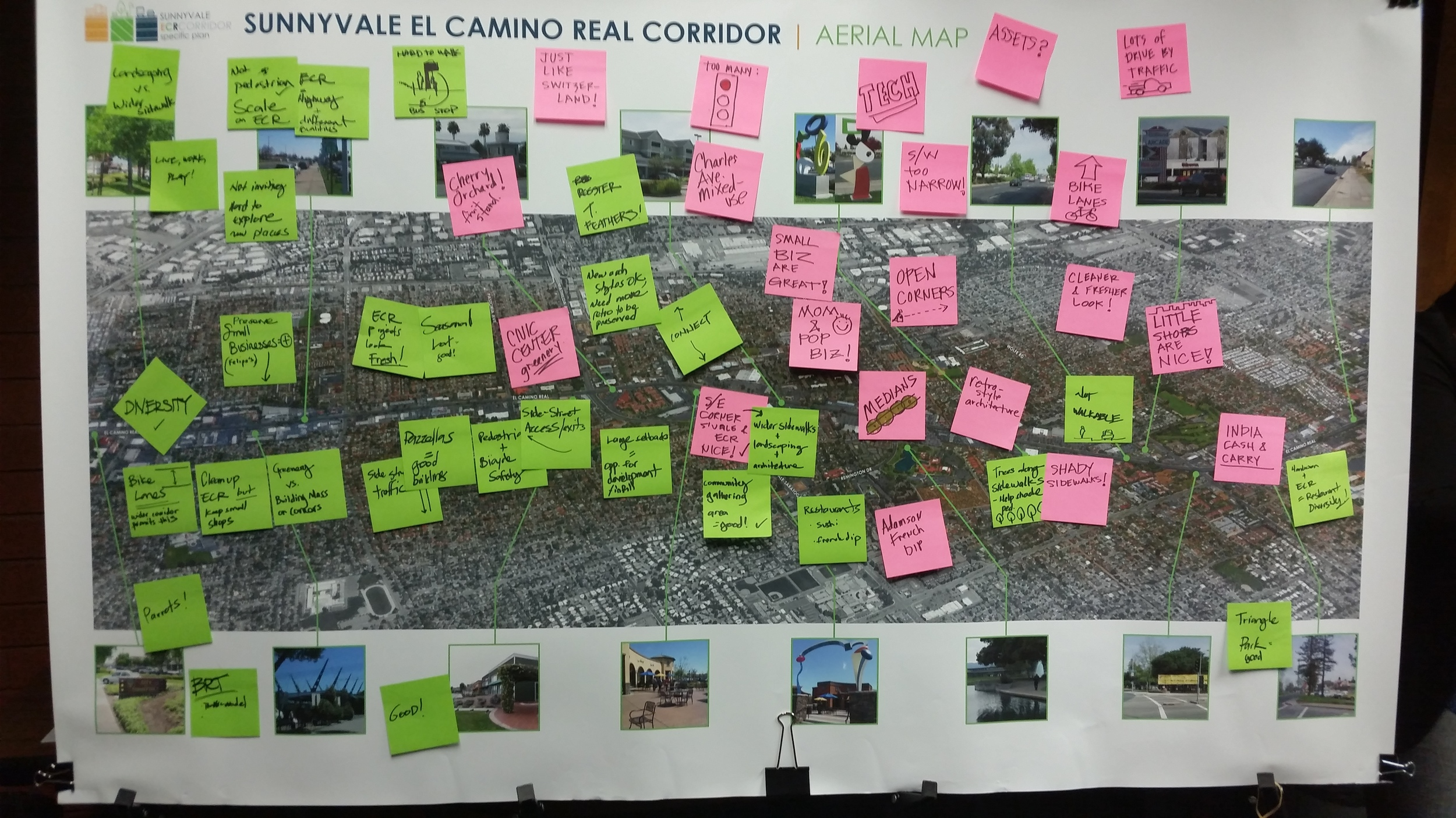 Assets and Opportunities Map from the ECRPAC Meeting #1. Click image to enlarge.