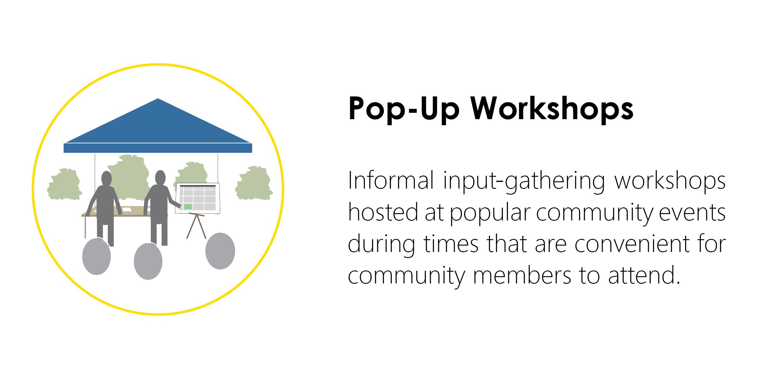 Logo and description of Pop-Up Workshops.