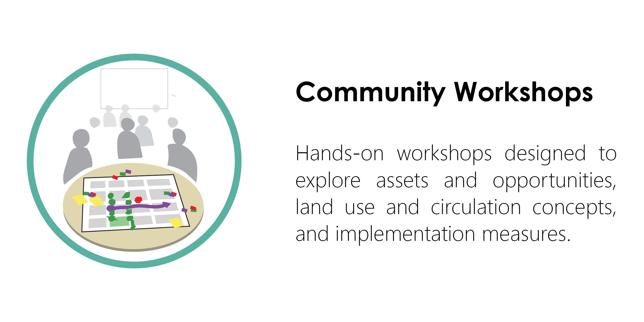 Logo and description of Community Workshops.