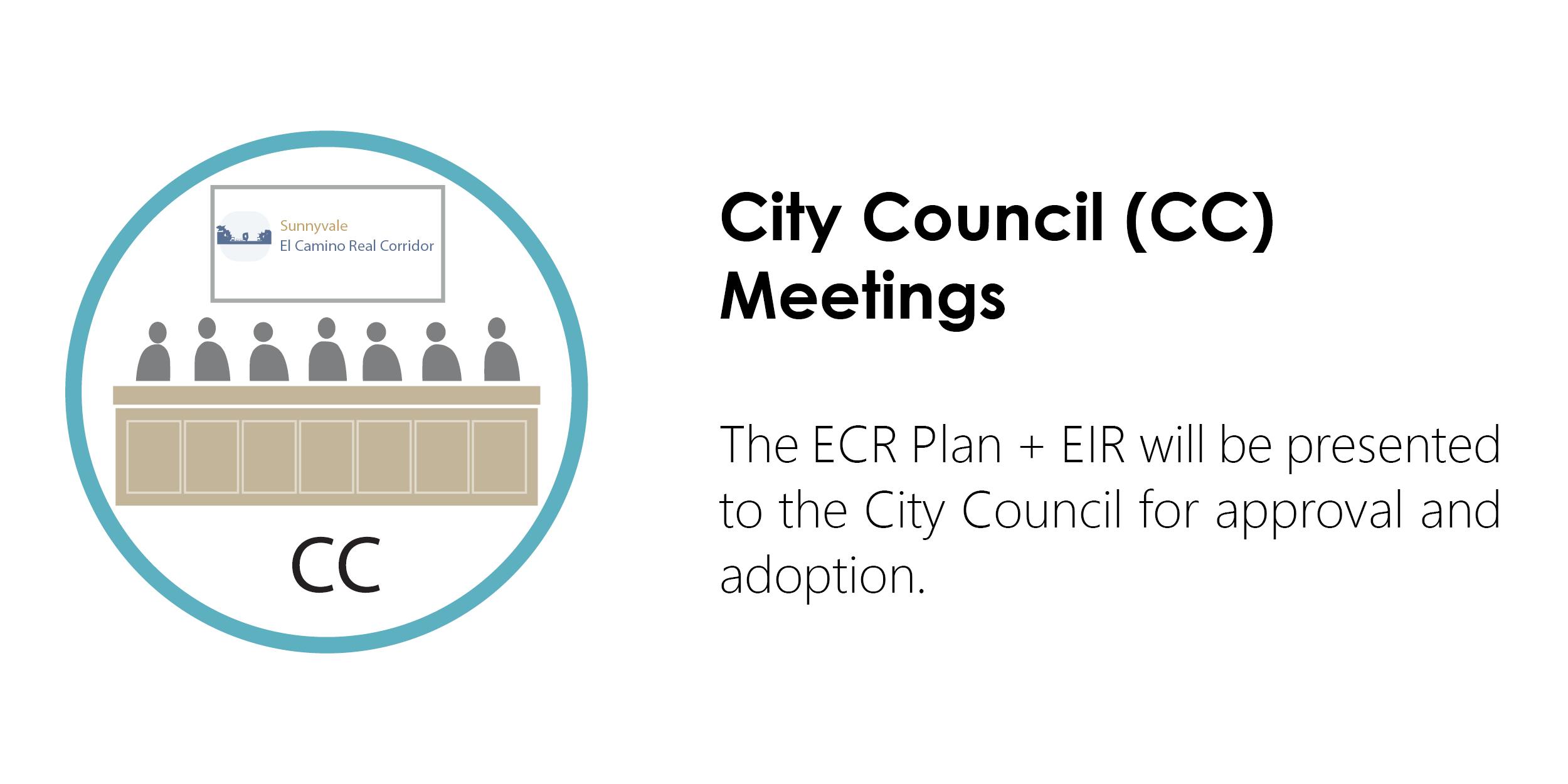 Logo and description of City Council Meetings.
