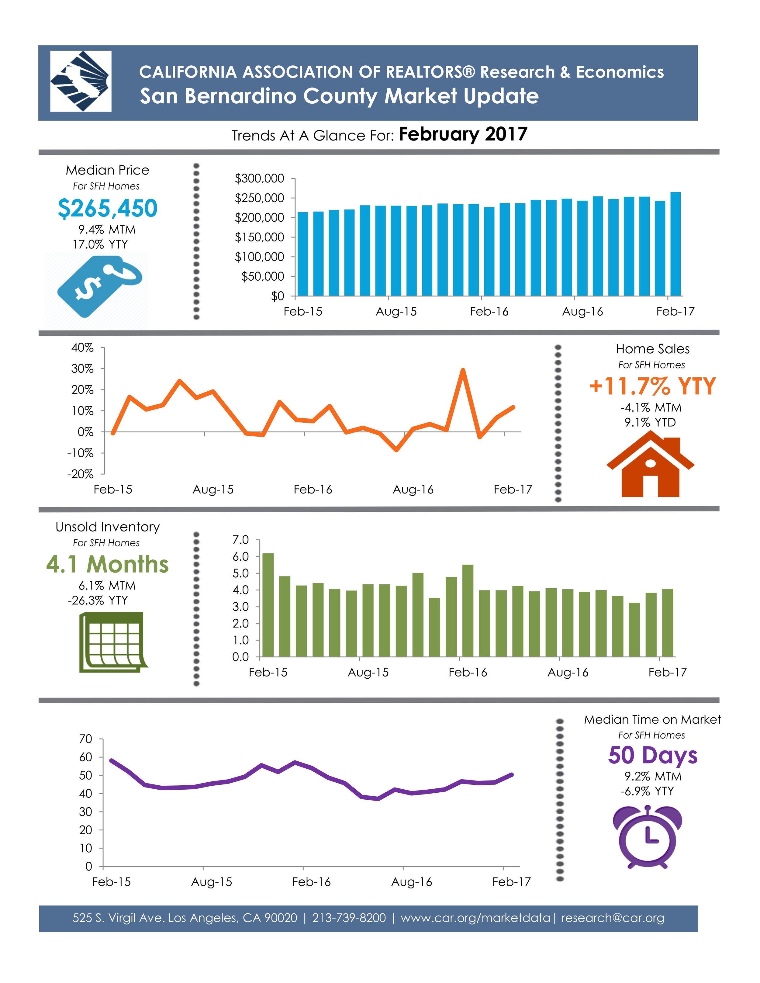San_Bernardino stats apr17_001.jpg
