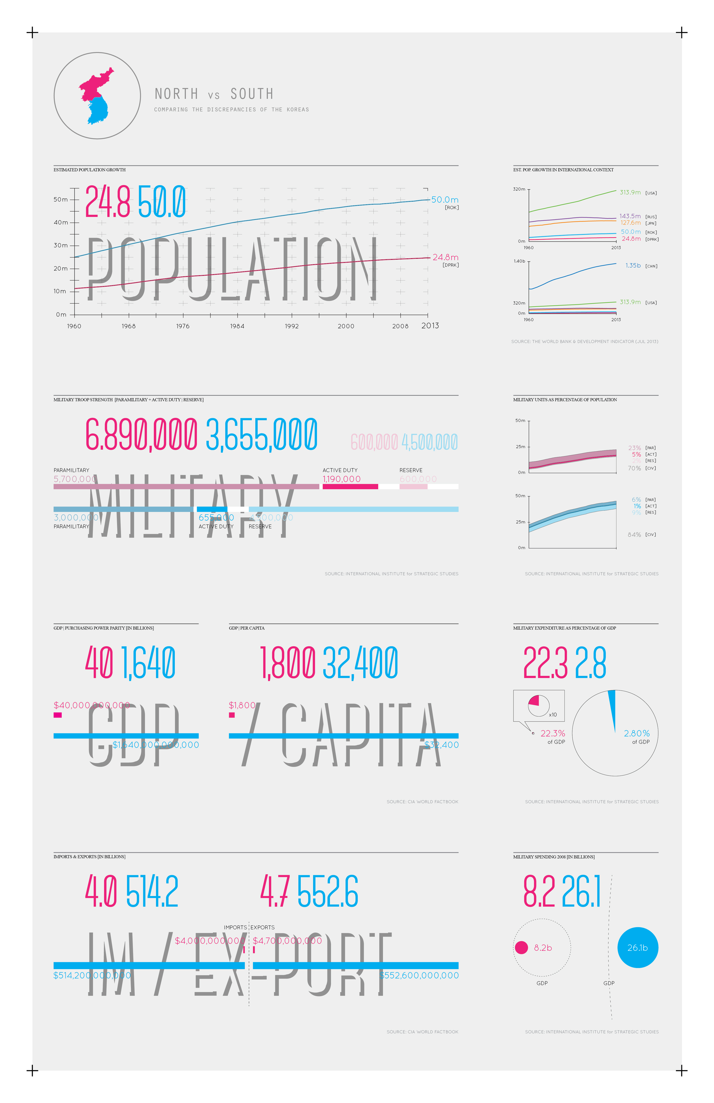 Demographic Projections V3-1-01.jpg