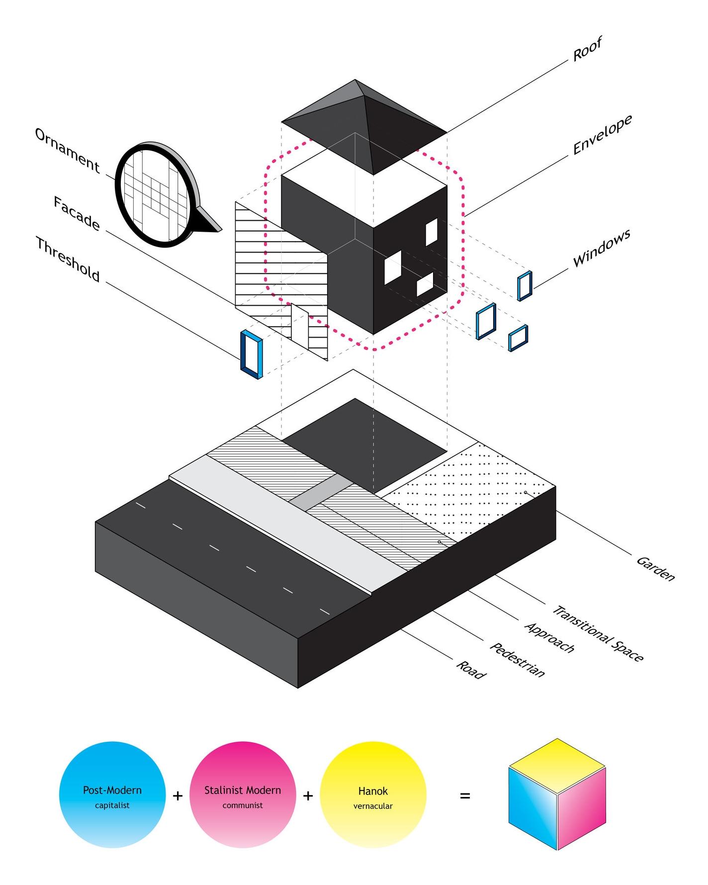 Architectural Language.jpg