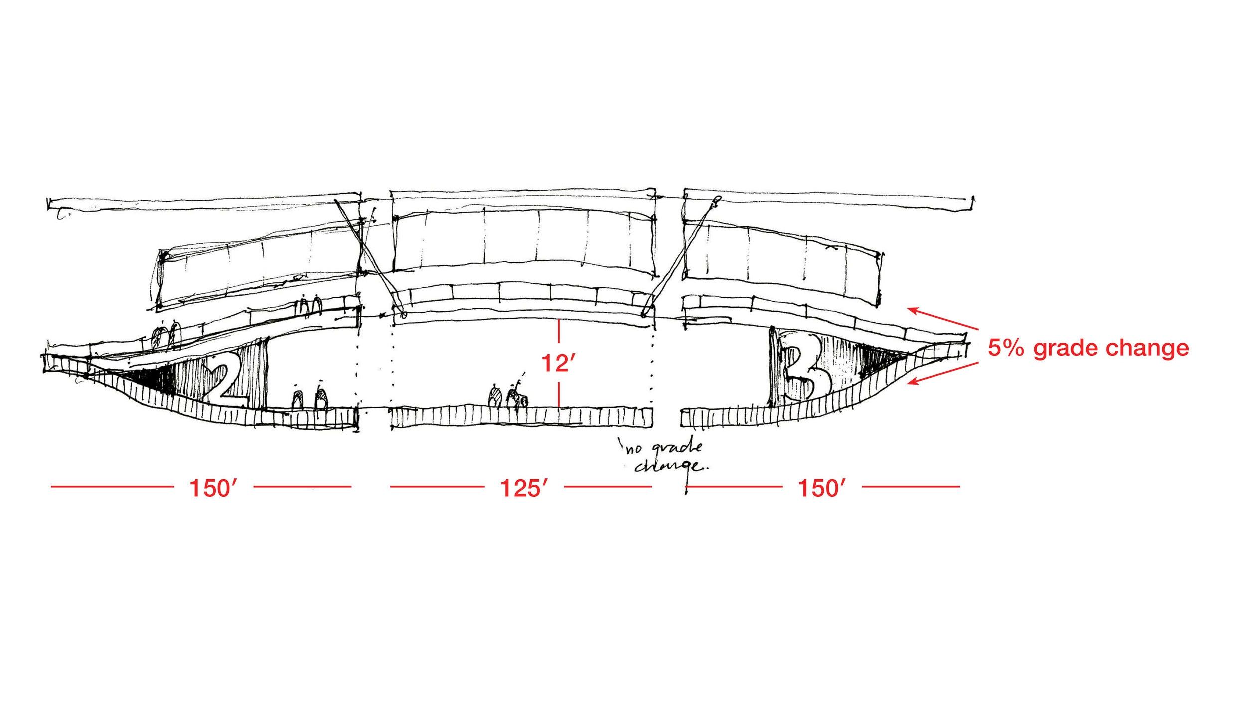 Modular A Departures Diagram.jpg