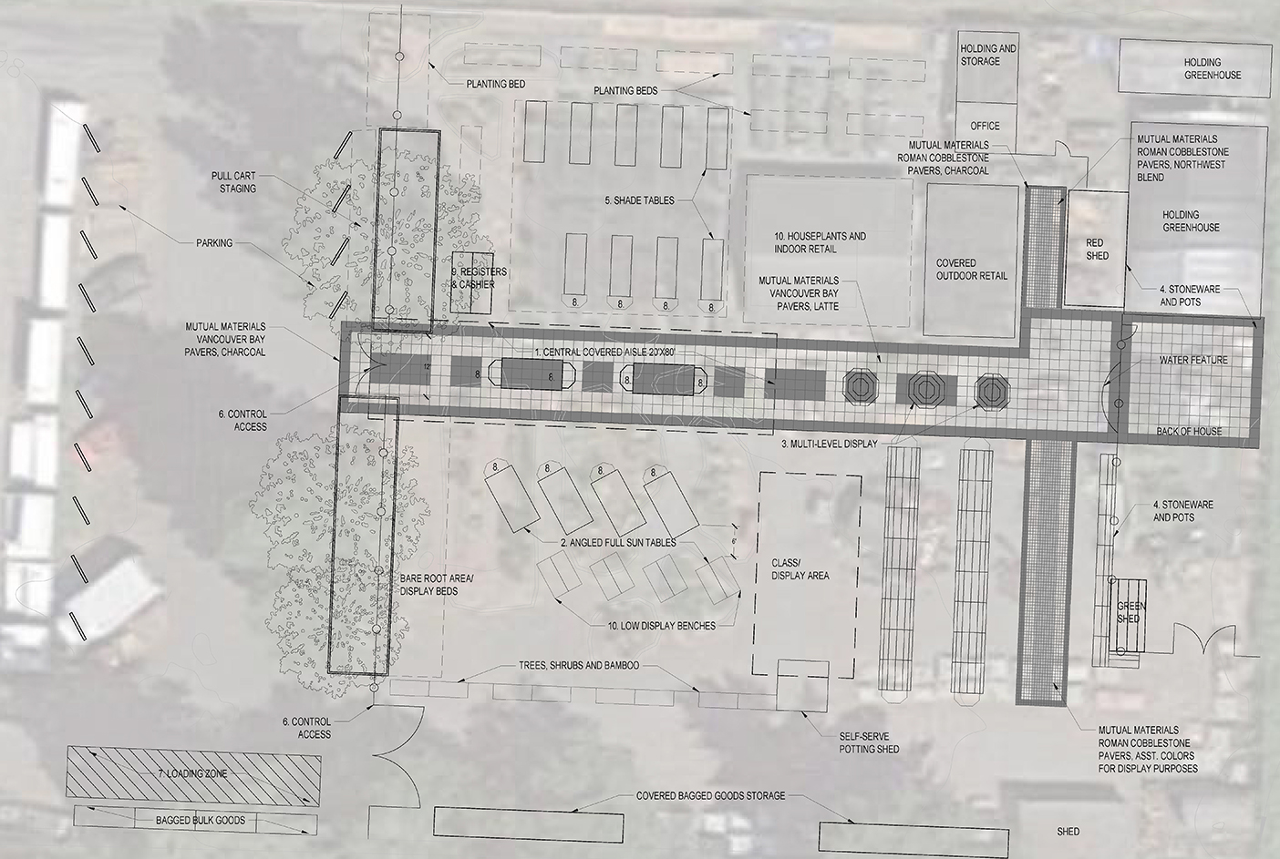 The new plan for the Garden Center created a central axis with display tables for merchandising.