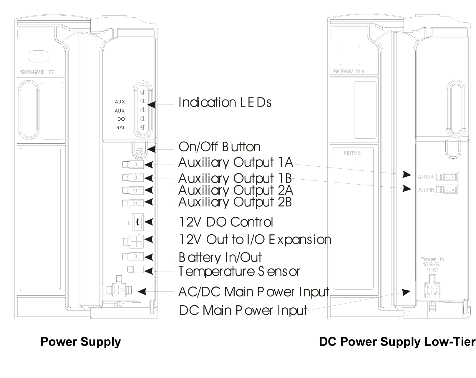 ACE3600 Power Supply - Front Panel