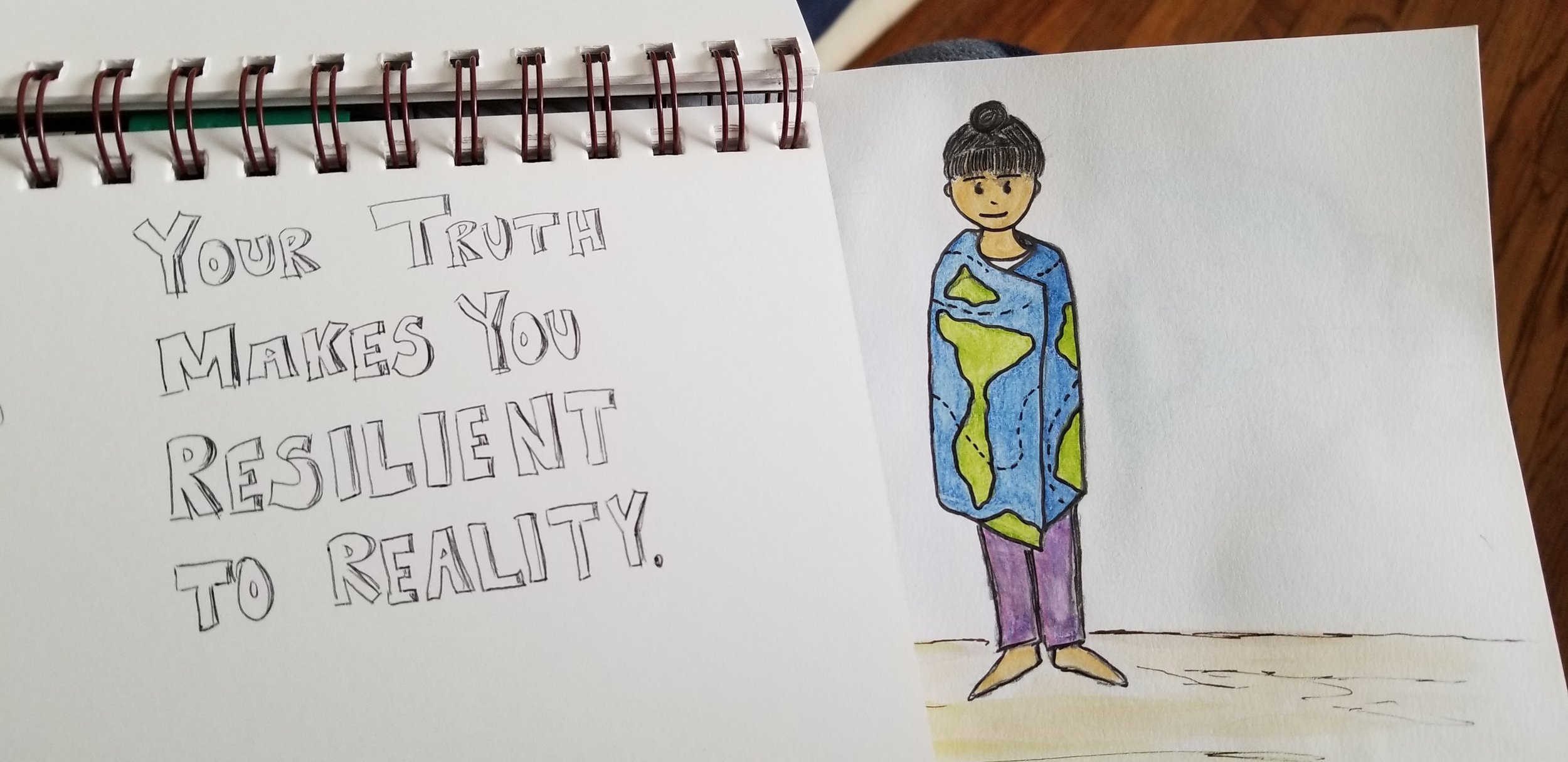 Doodling I did during my recent Hakomi training.