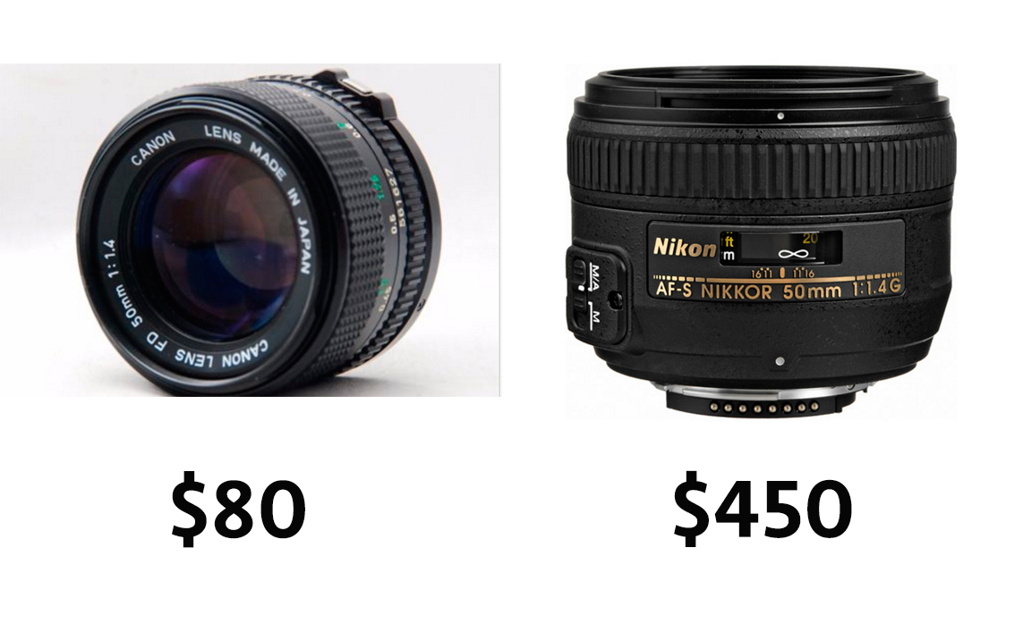 That $370 could go towards a pretty considerable film collection, and cover the costs of development.