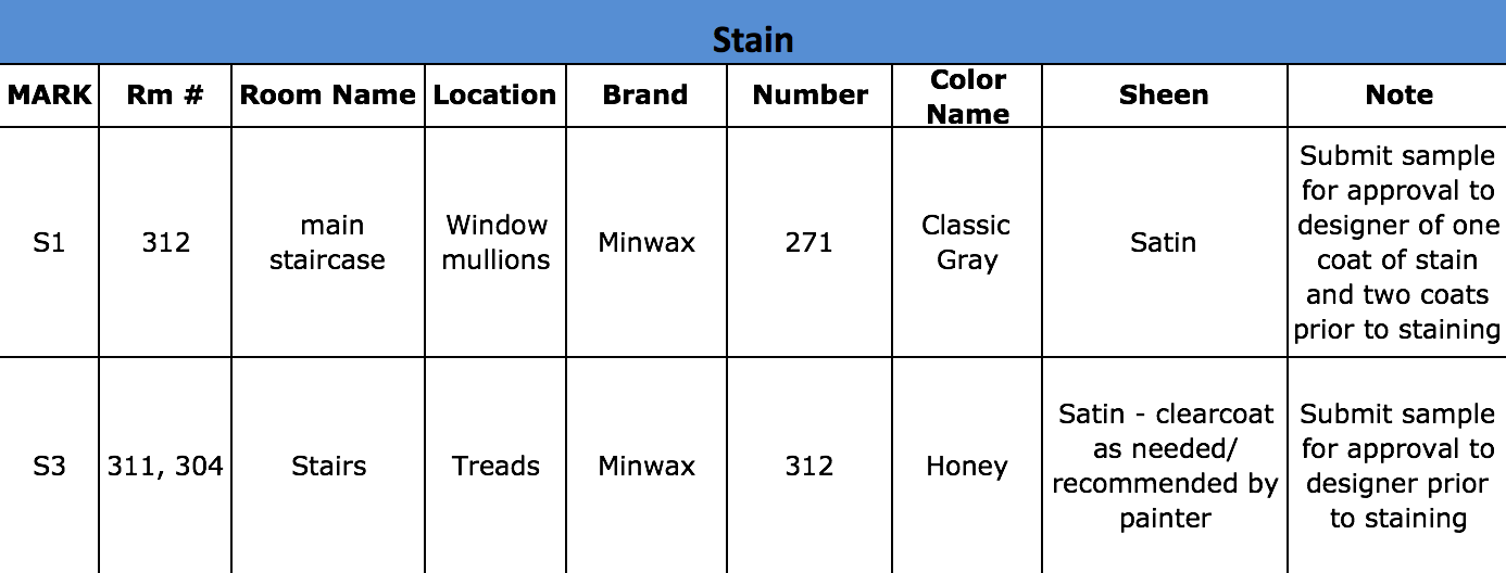 Paint Stain Schedule.png