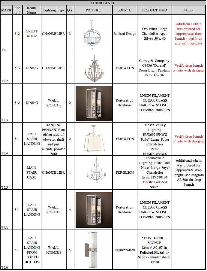 Lighting schedule.png