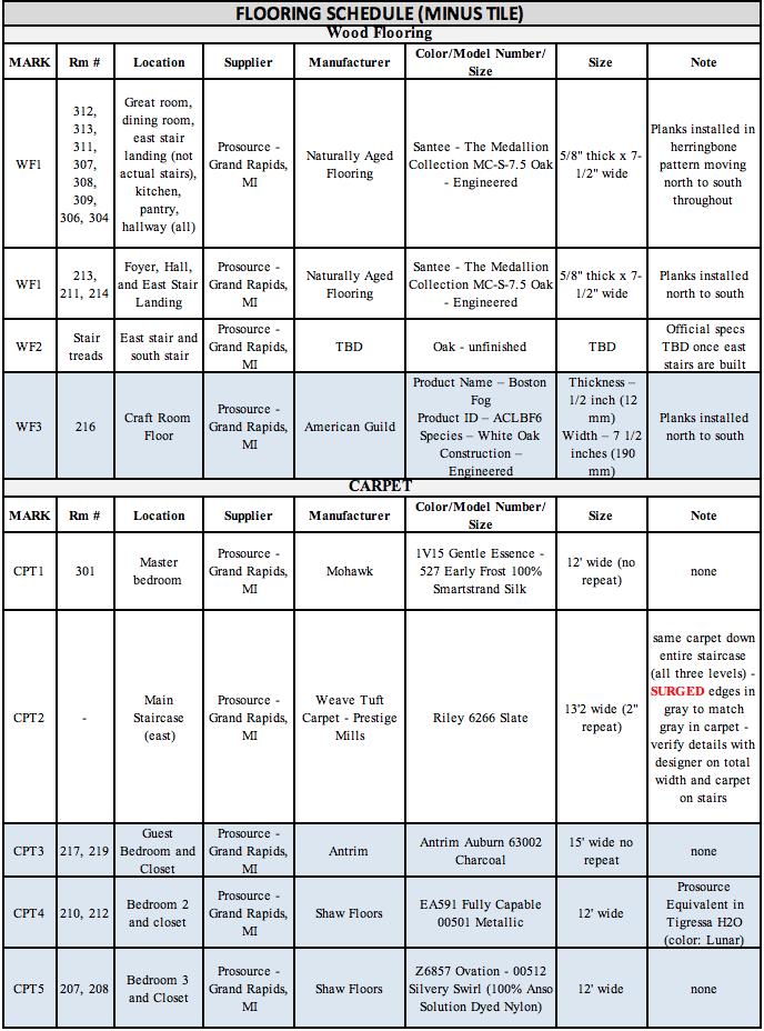 flooring schedule 1.png