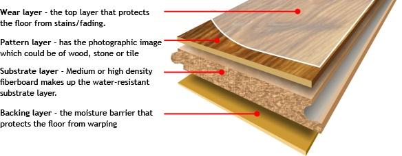 laminate-flooring-diagram.jpg