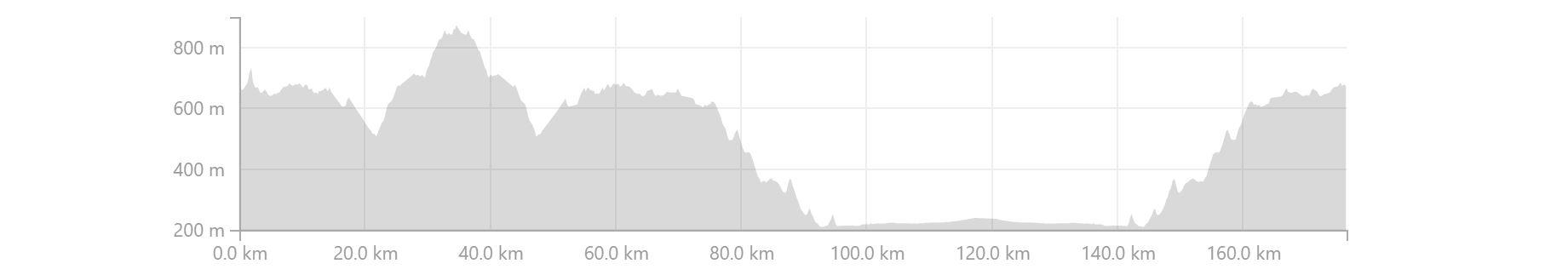 IMC elevation.JPG