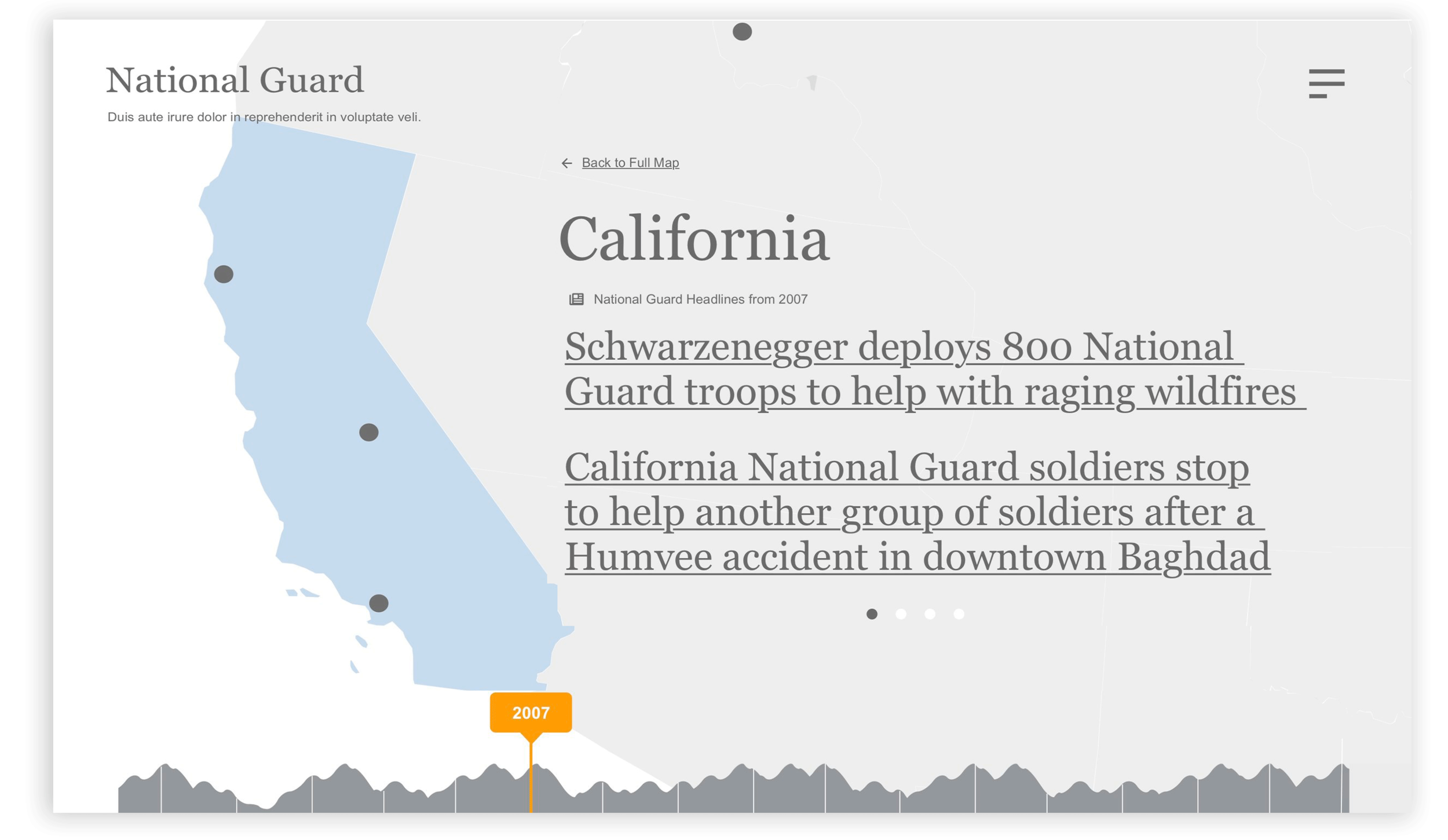 US_ARMY-NationGuard-wireframes5.png