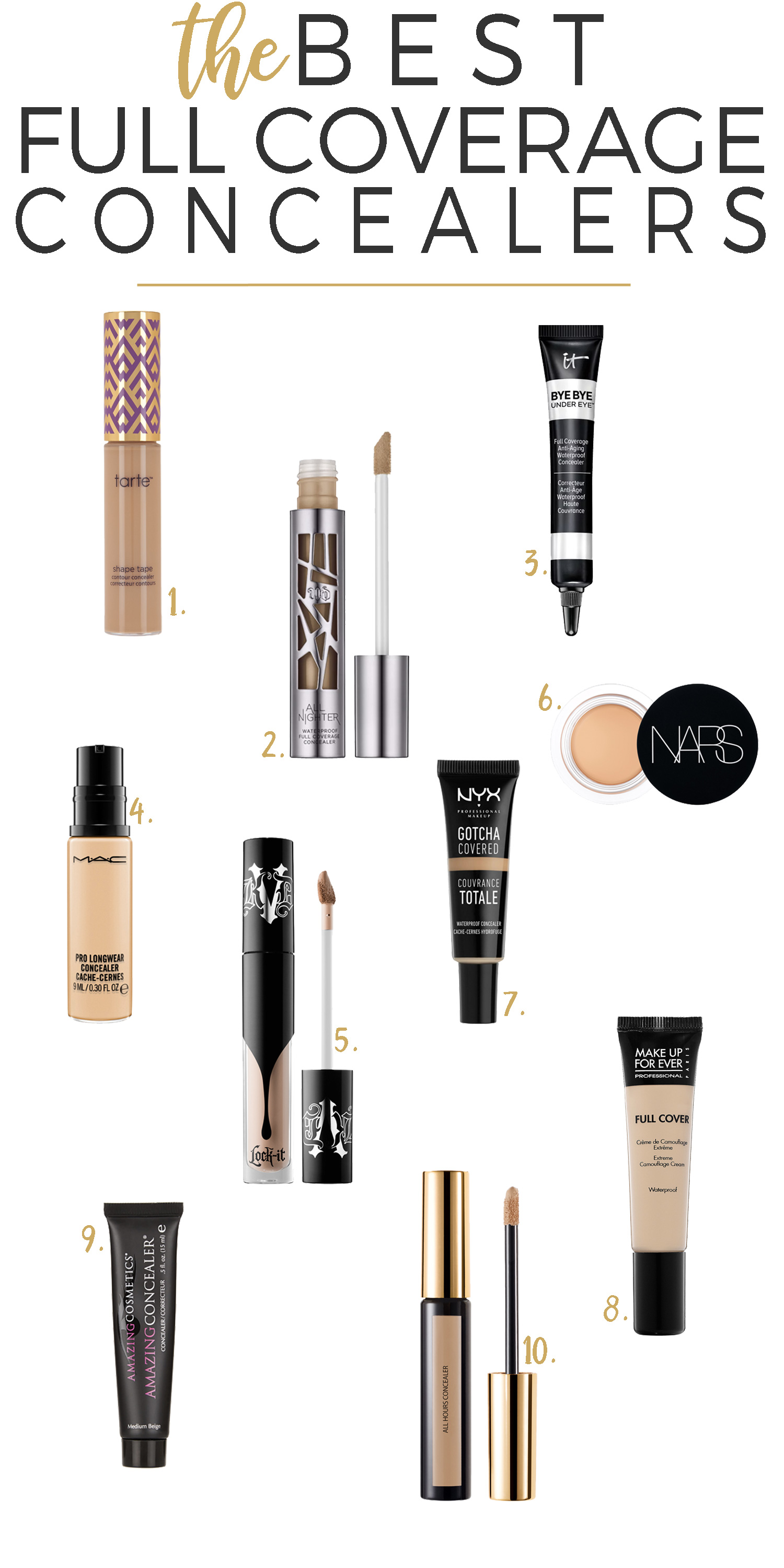 The Best Full Coverage Concealers 2018