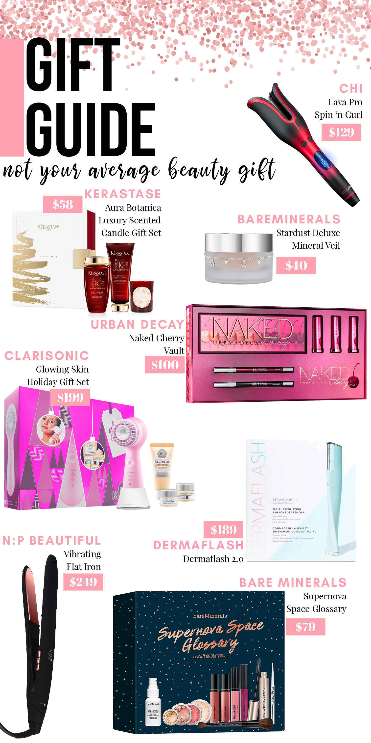 Holiday Gift Guide: Not Your Average Beauty Gift