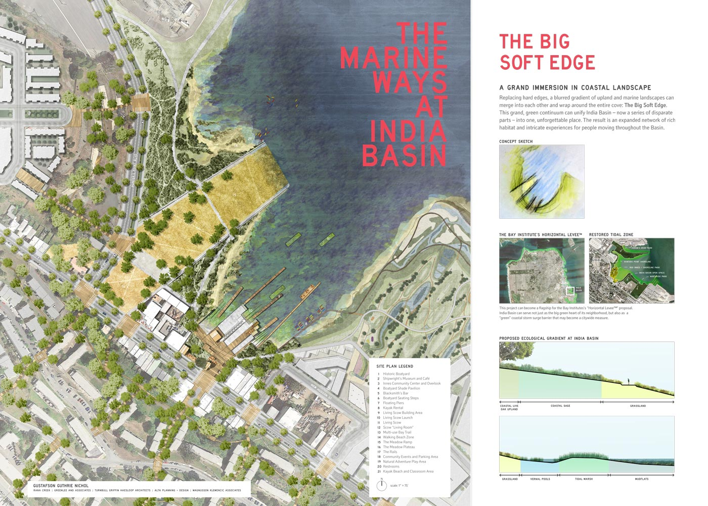 Ideas Competition India Basin Waterfront Parks
