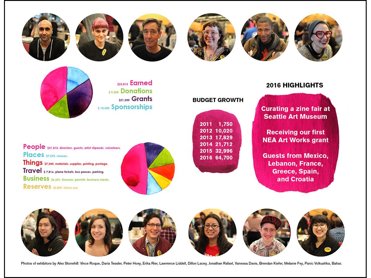 SR_Annual Report 2016_94.jpg