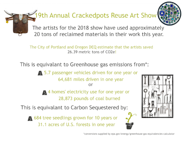 2018 Crackedpots Reuse Art Show Diversion Calculations.png