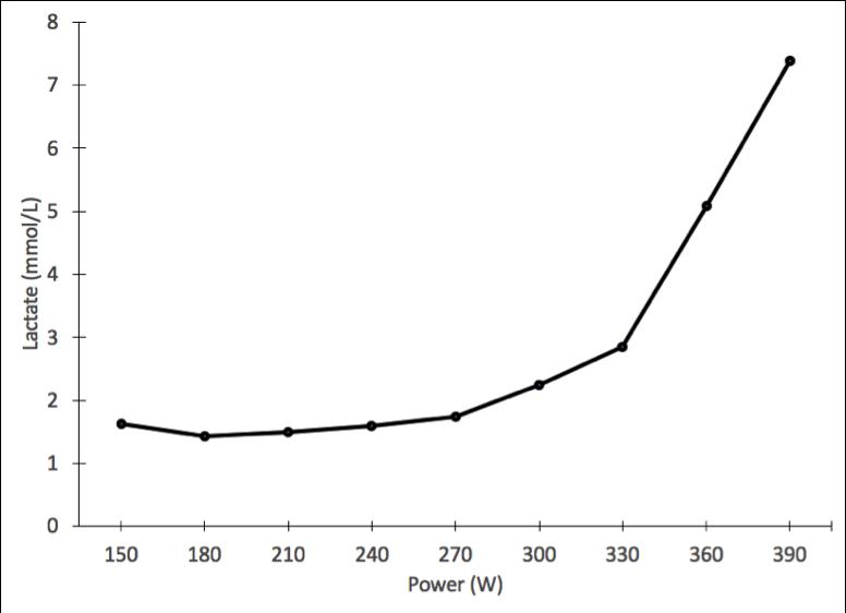 LT curve.png