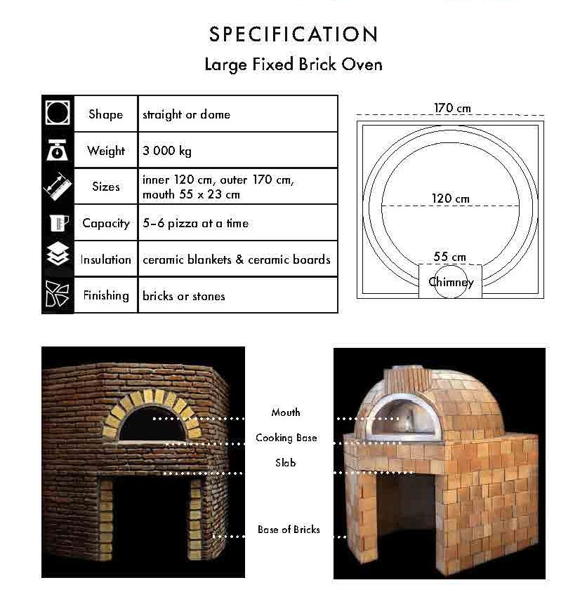 Fixed Wood & Gas Fired Oven(1)_Page_4.jpg