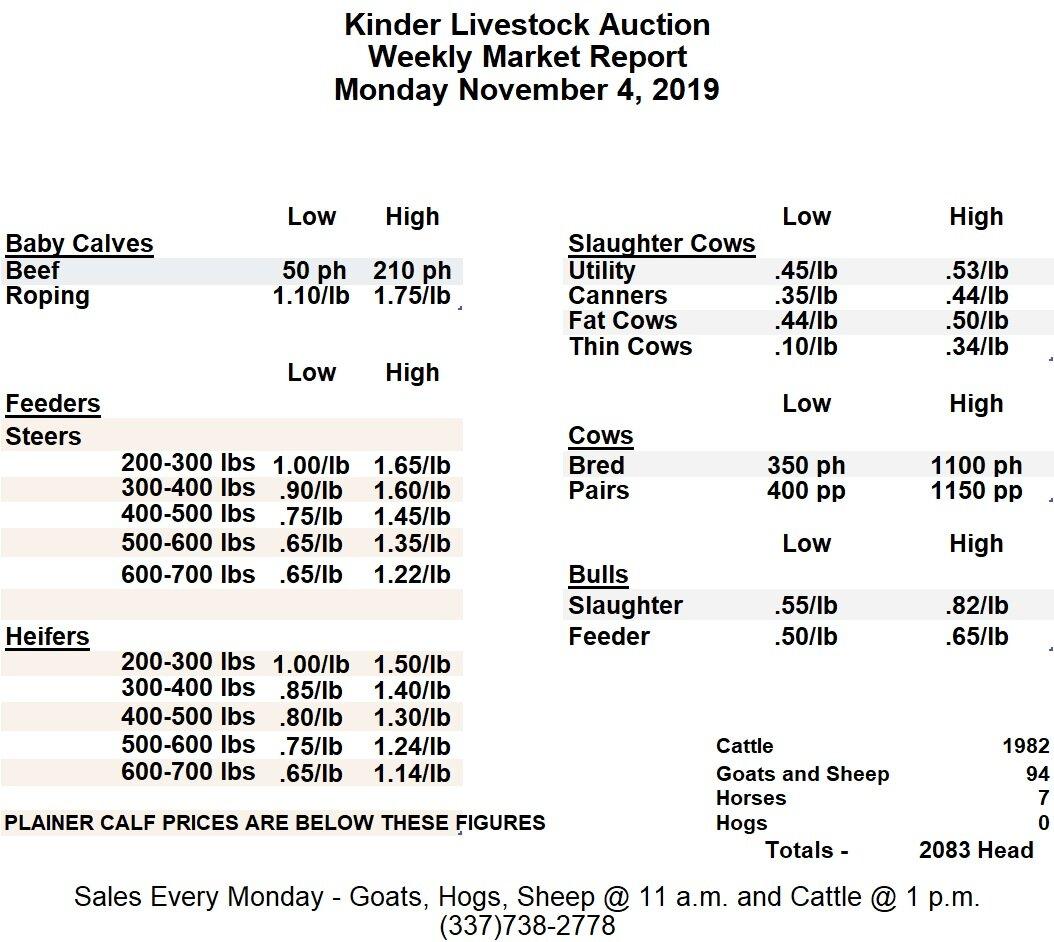 Kinder Livestock Auction.jpg