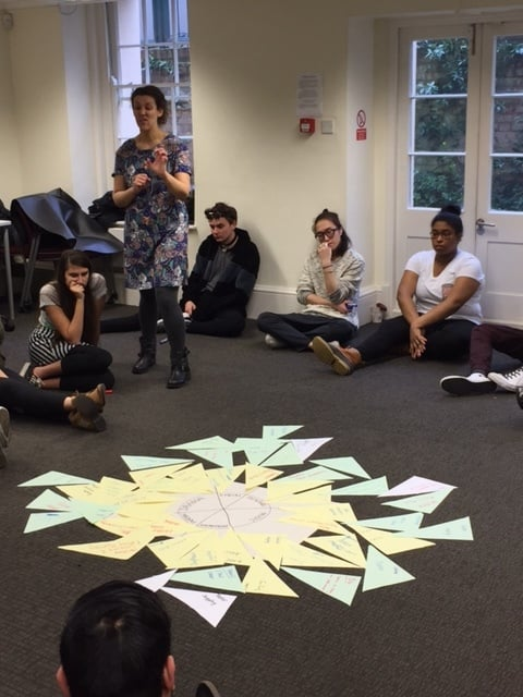 Corinne Micallef and the completed Give and Gain Wheel for our community on this devising process.