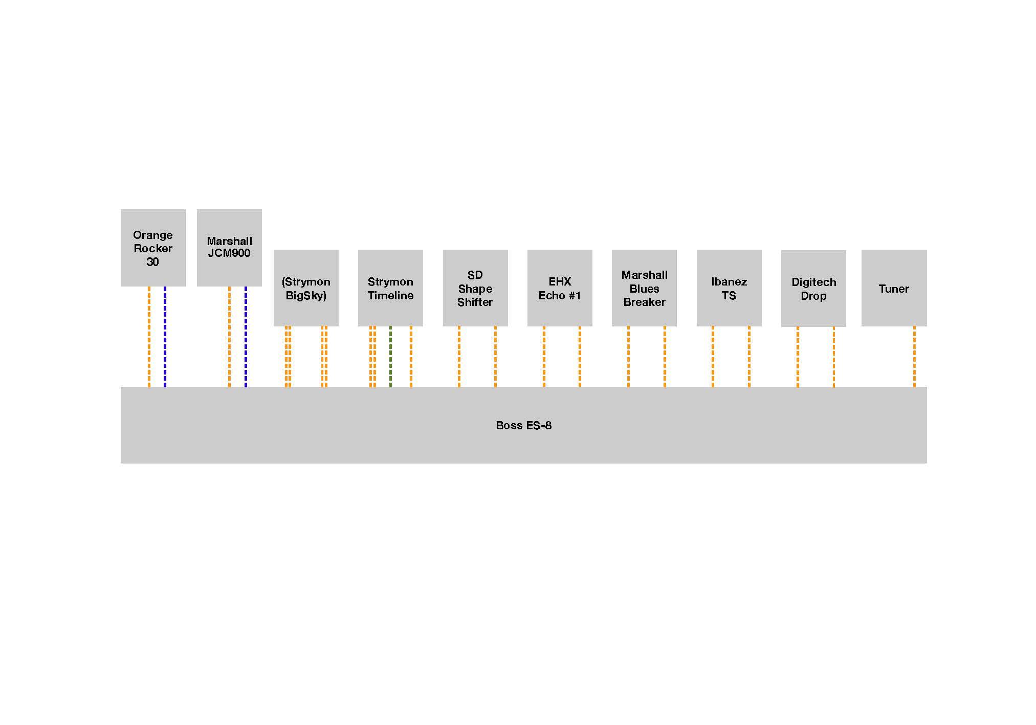 Signal flow diagram - JG.jpg