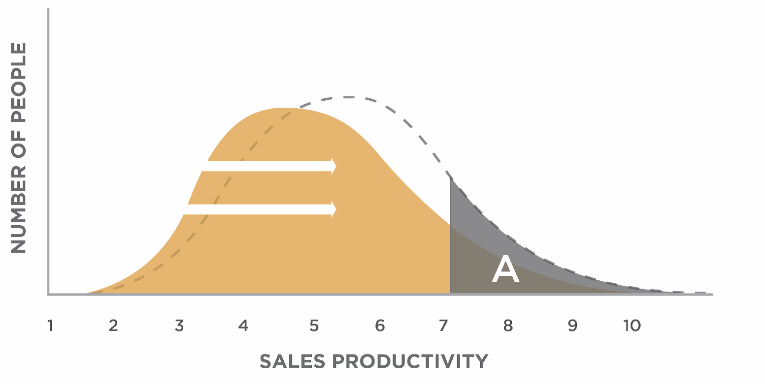 Great Sales Performers-2.png