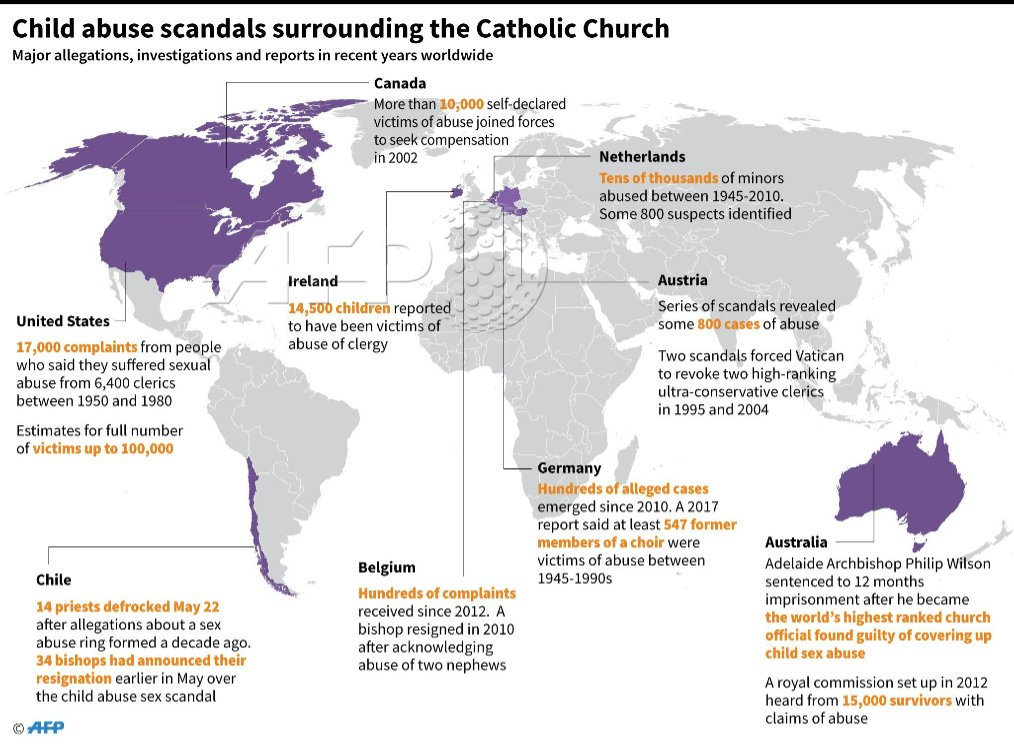 catholic church sex abuse claims worldwide.jpg